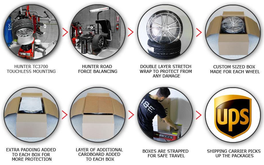 shipping-process.jpg